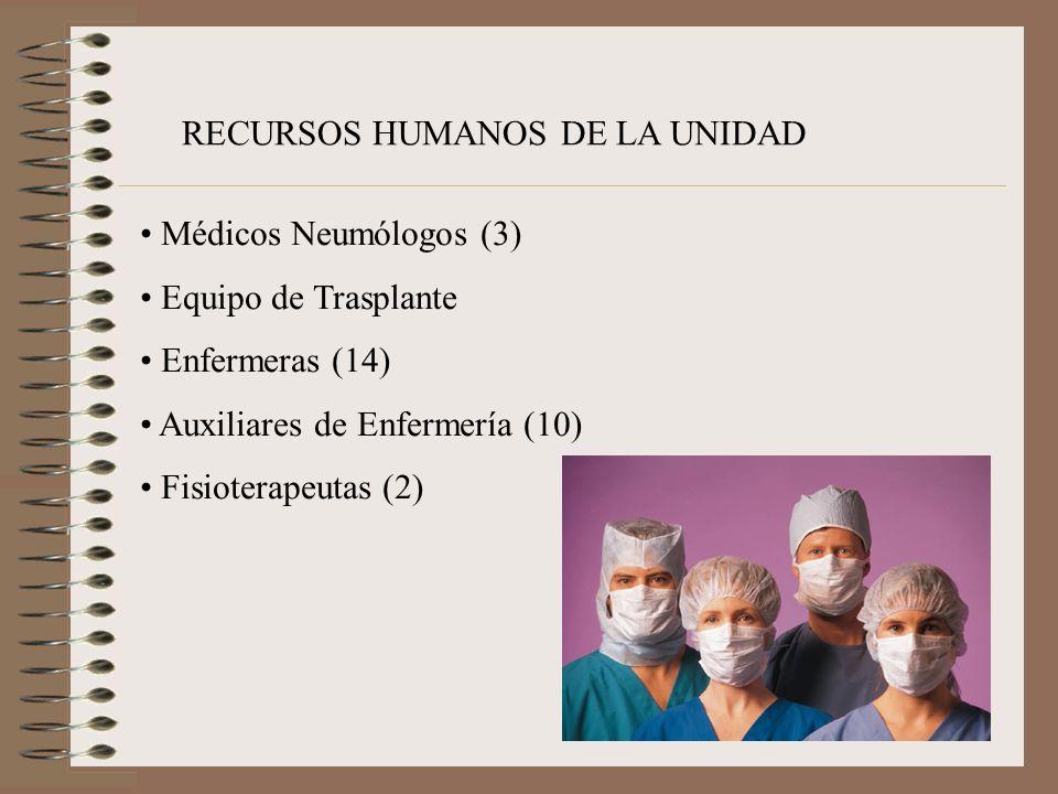 RECURSOS HUMANOS DE LA UNIDAD