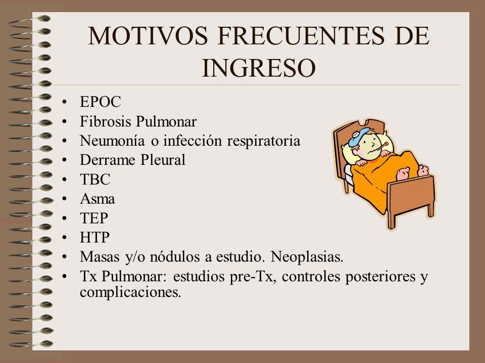MOTIVOS FRECUENTES DE INGRESO