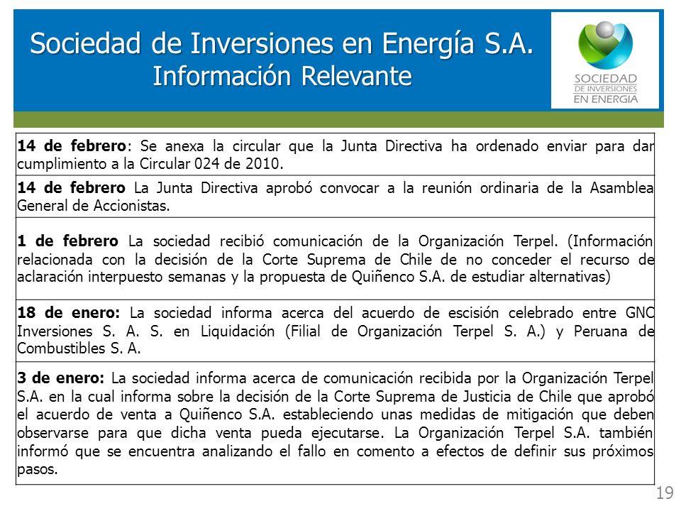 Sociedad de Inversiones en Energía S.A.