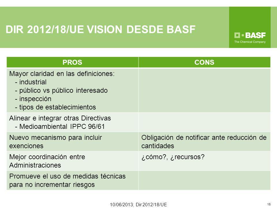 DIR 2012/18/UE VISION DESDE BASF