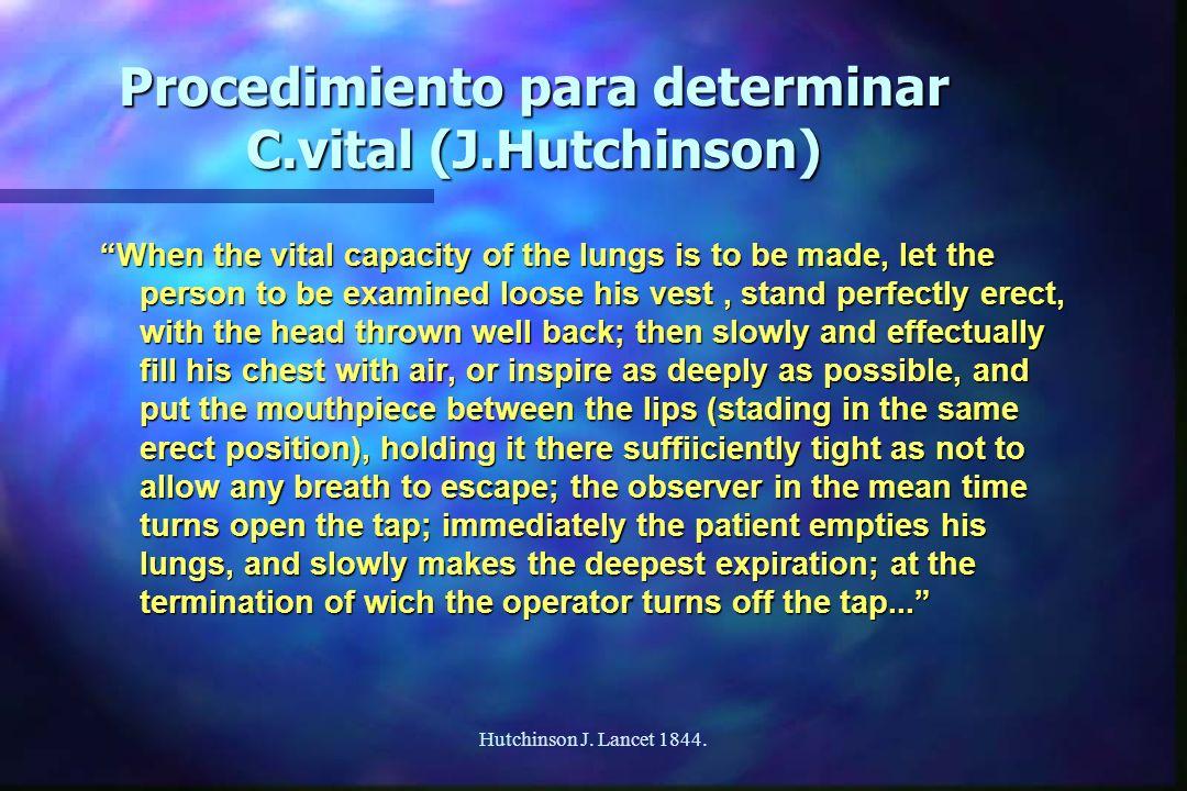 Procedimiento para determinar C.vital (J.Hutchinson)