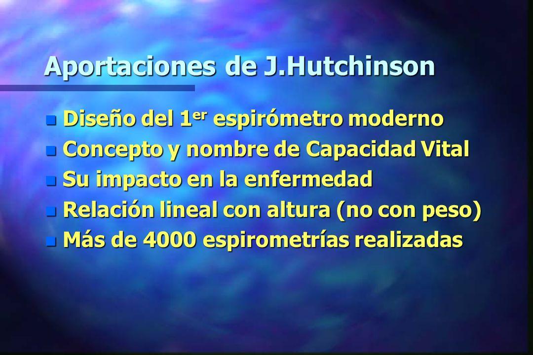 Aportaciones de J.Hutchinson