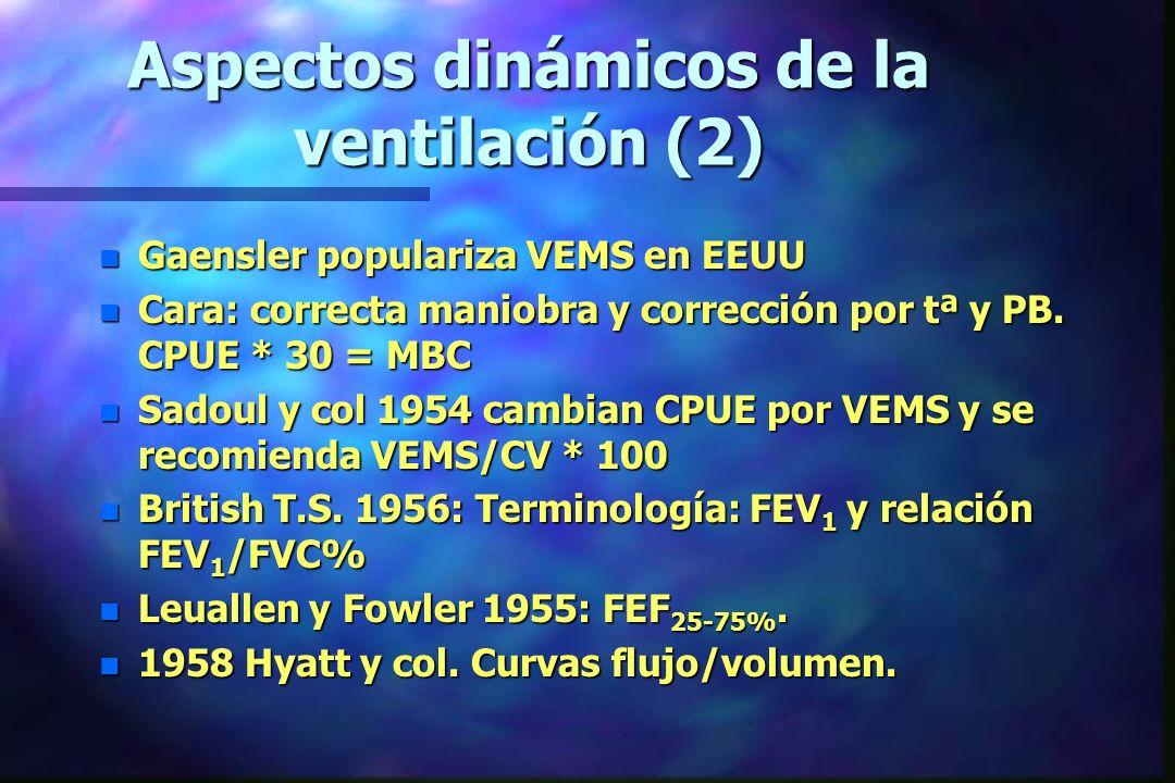 Aspectos dinámicos de la ventilación (2)