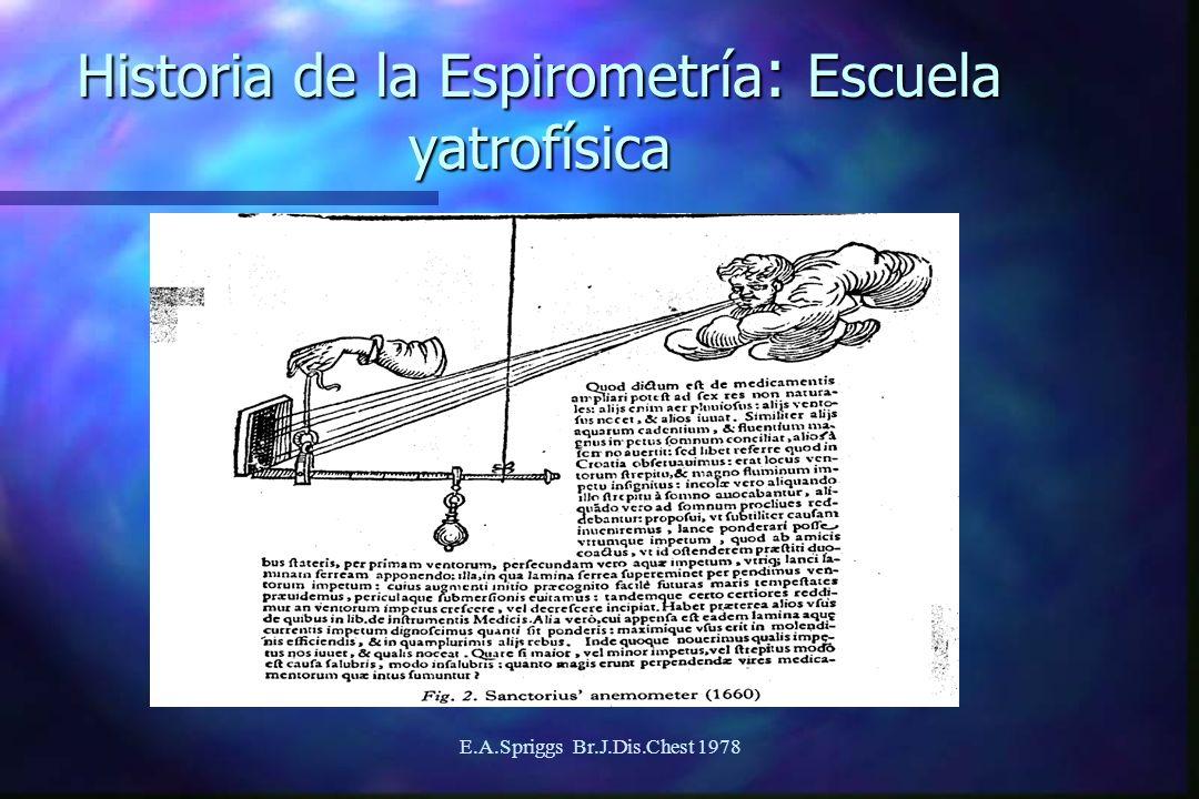 Historia de la Espirometría: Escuela yatrofísica