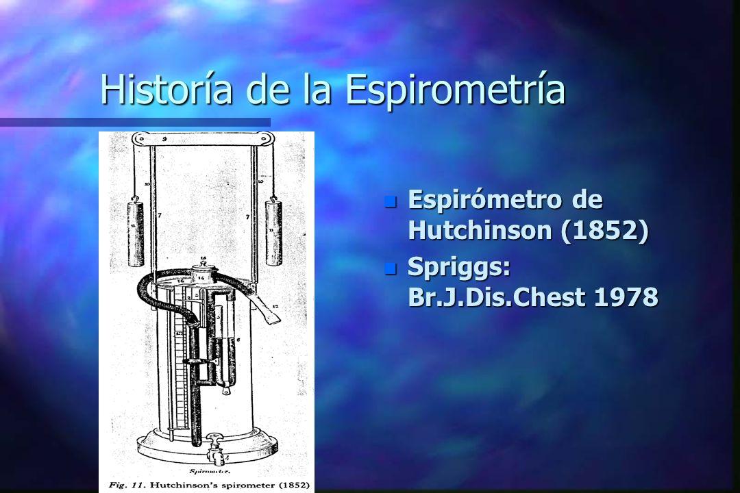 Historía de la Espirometría