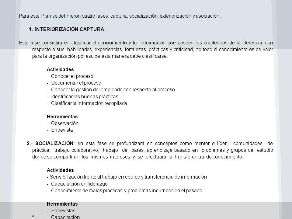 Para este Plan se definieron cuatro fases: captura, socialización, exteriorización y asociación: