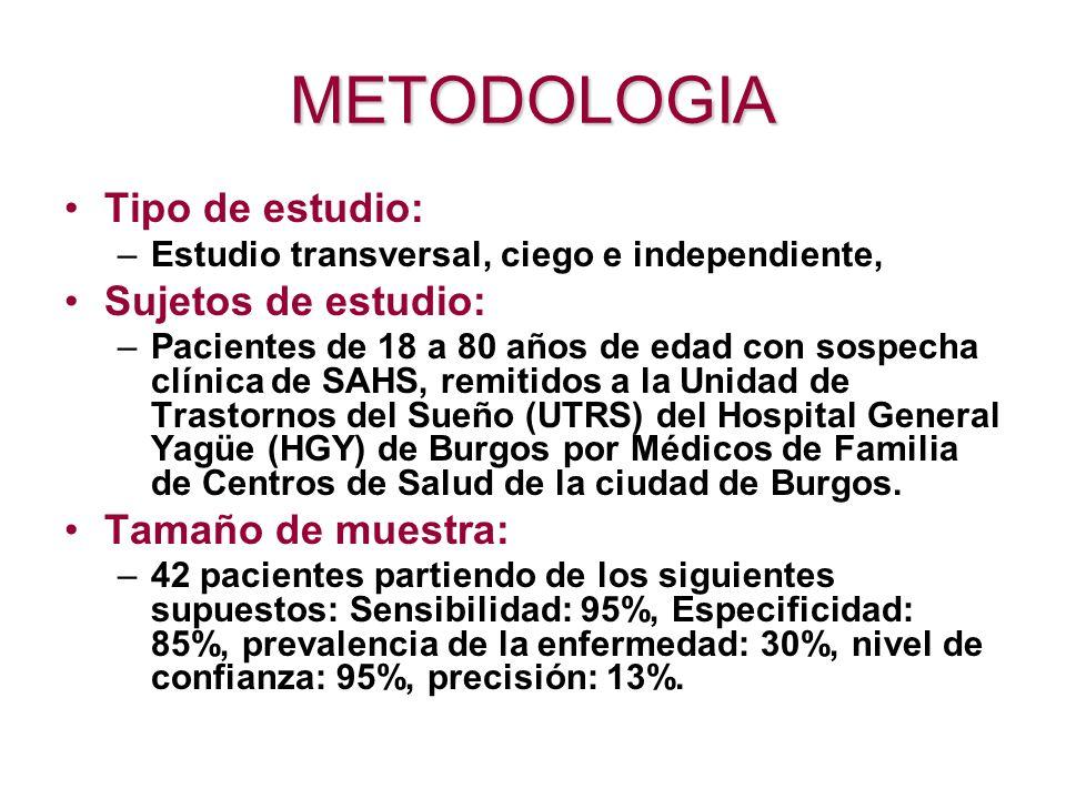 METODOLOGIA Tipo de estudio: Sujetos de estudio: Tamaño de muestra: