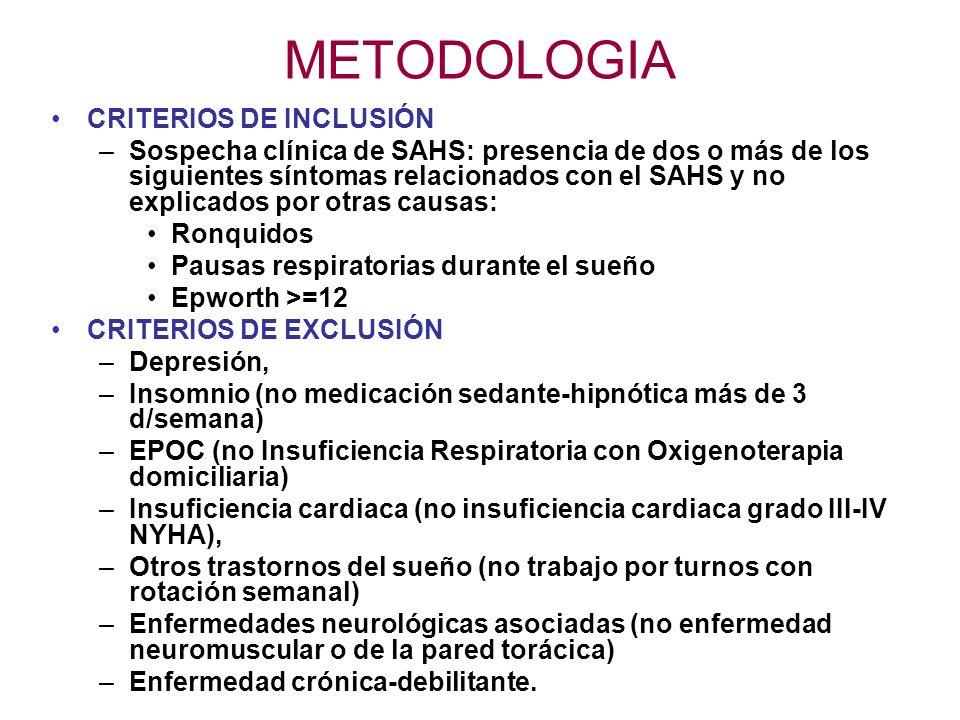 METODOLOGIA CRITERIOS DE INCLUSIÓN