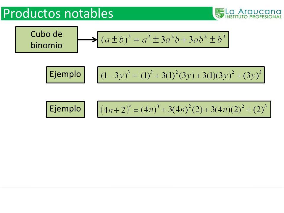 Productos notables Cubo de binomio Ejemplo b Ejemplo b
