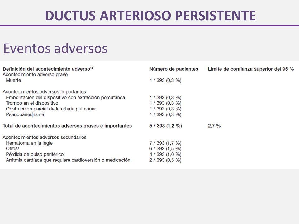DUCTUS ARTERIOSO PERSISTENTE