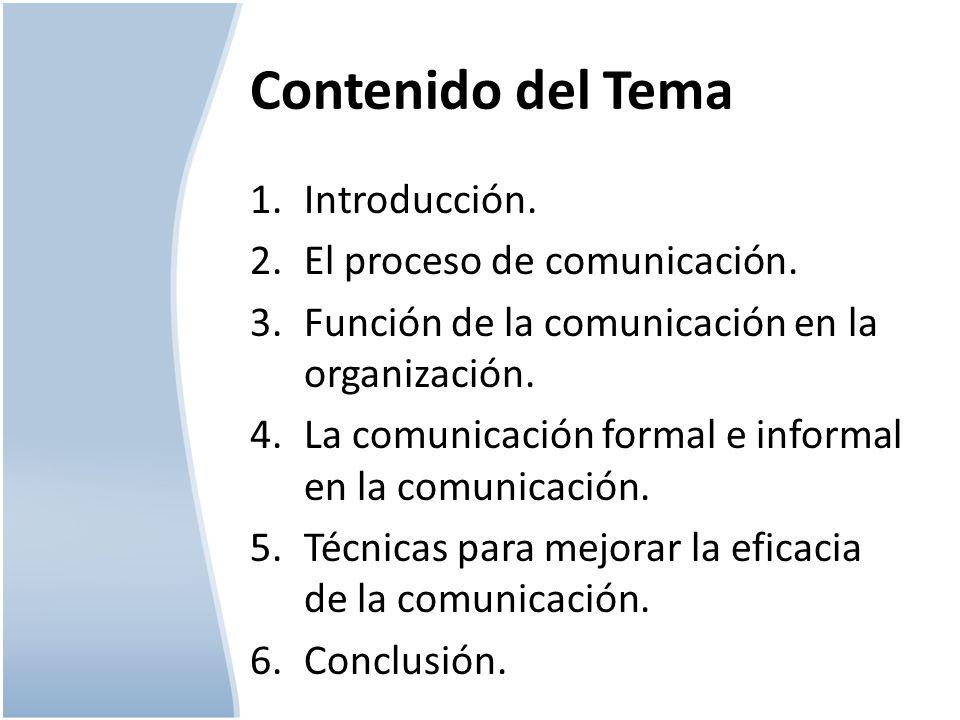 Contenido del Tema Introducción. El proceso de comunicación.