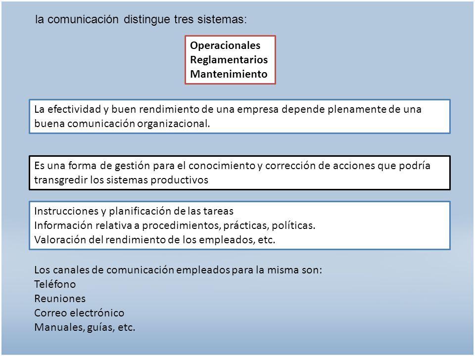 la comunicación distingue tres sistemas: