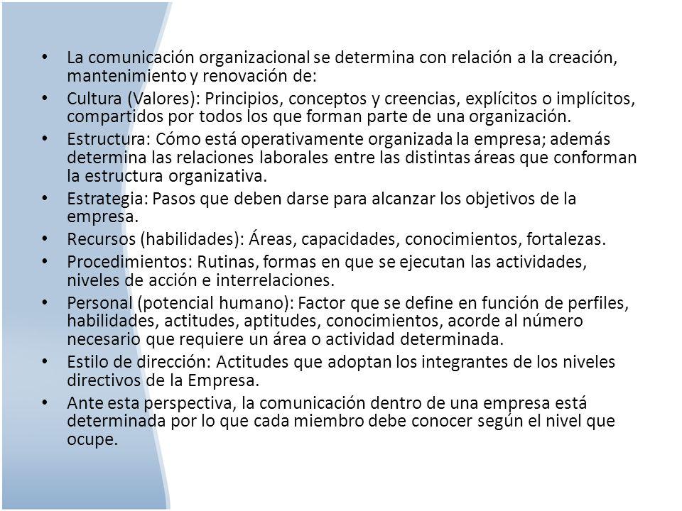 La comunicación organizacional se determina con relación a la creación, mantenimiento y renovación de: