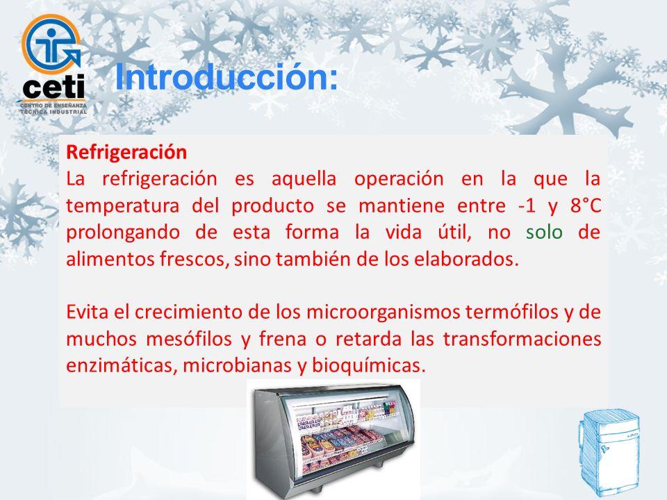 Introducción: Refrigeración