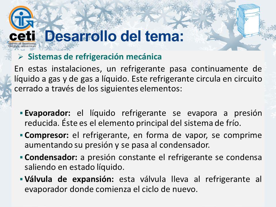 Desarrollo del tema: Sistemas de refrigeración mecánica