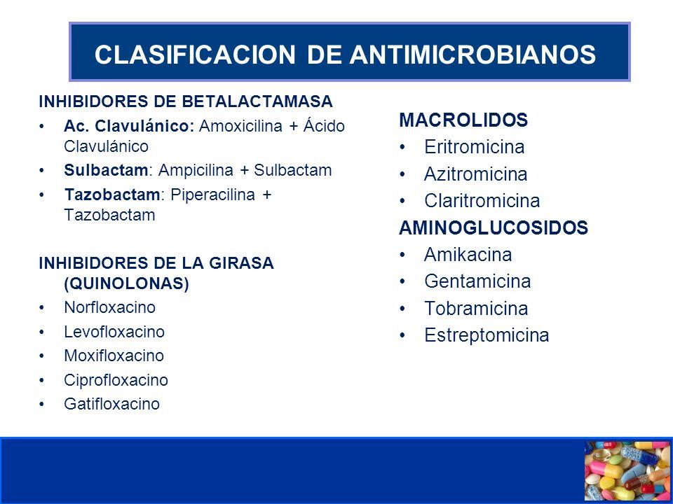 CLASIFICACION DE ANTIMICROBIANOS