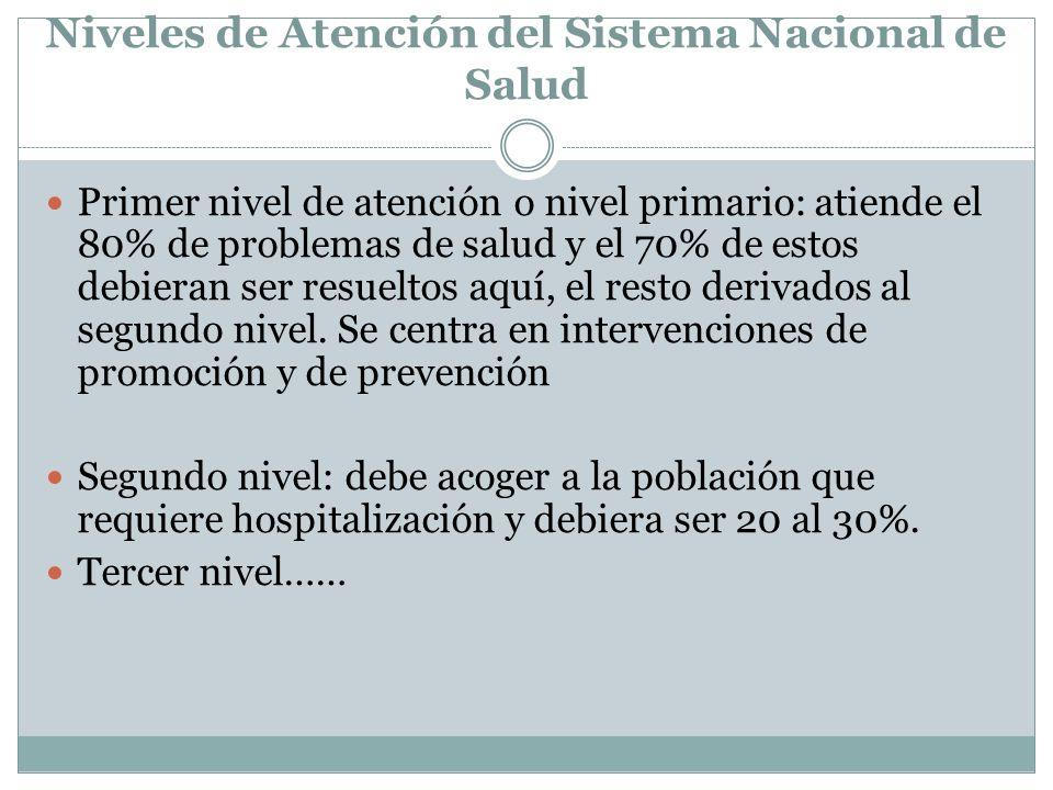 Niveles de Atención del Sistema Nacional de Salud