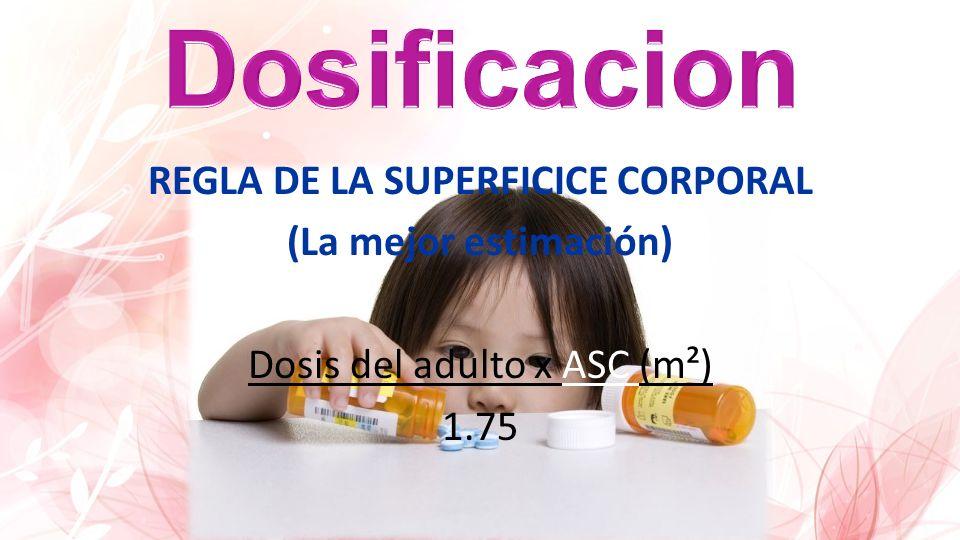 Dosificacion REGLA DE LA SUPERFICICE CORPORAL (La mejor estimación) Dosis del adulto x ASC (m²) 1.75