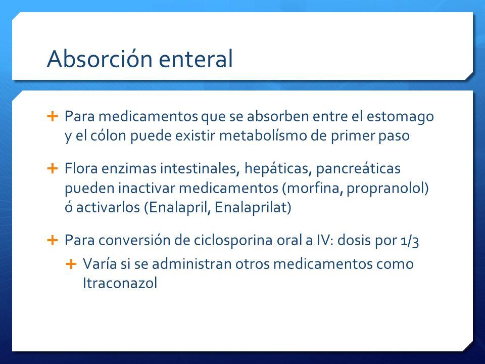 Absorción enteral Para medicamentos que se absorben entre el estomago y el cólon puede existir metabolísmo de primer paso.