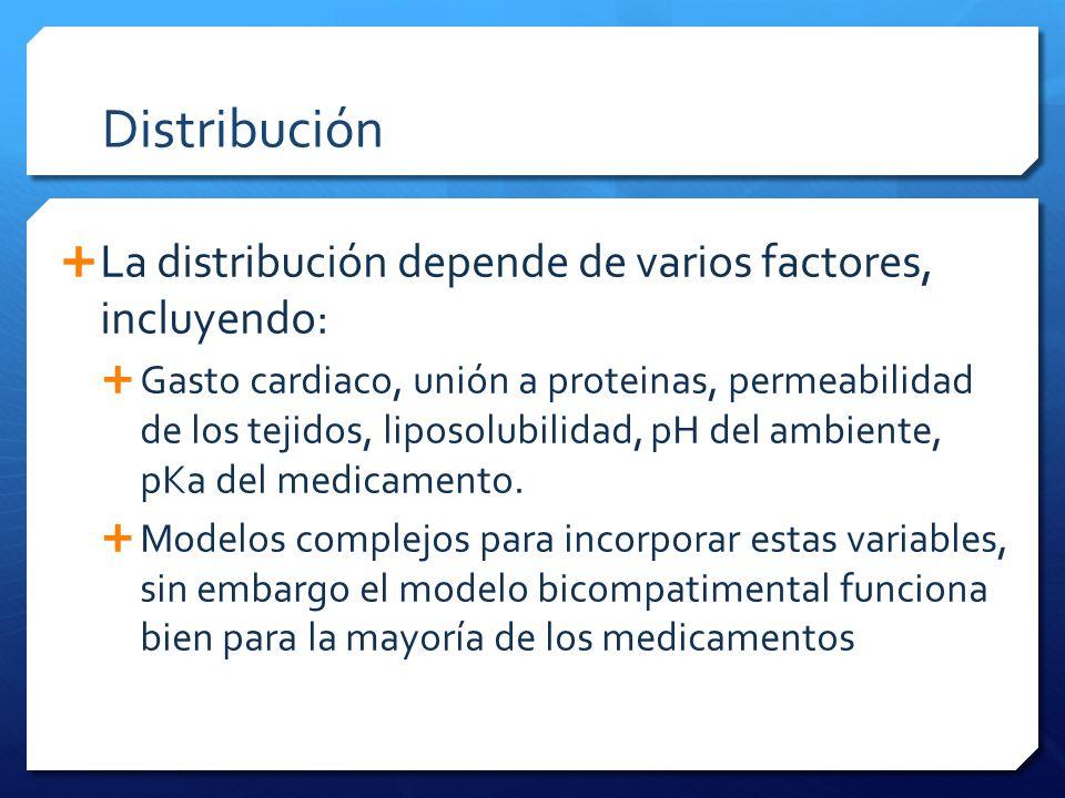 Distribución La distribución depende de varios factores, incluyendo: