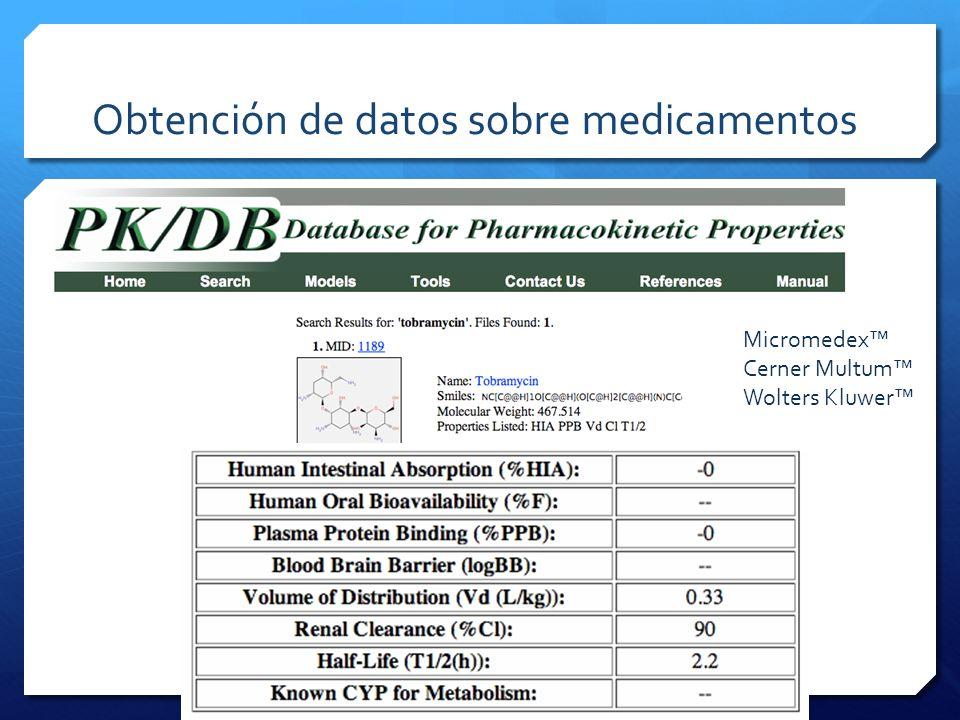 Obtención de datos sobre medicamentos