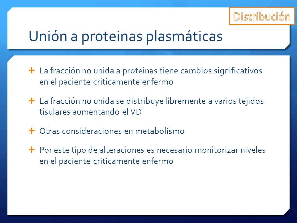 Unión a proteinas plasmáticas