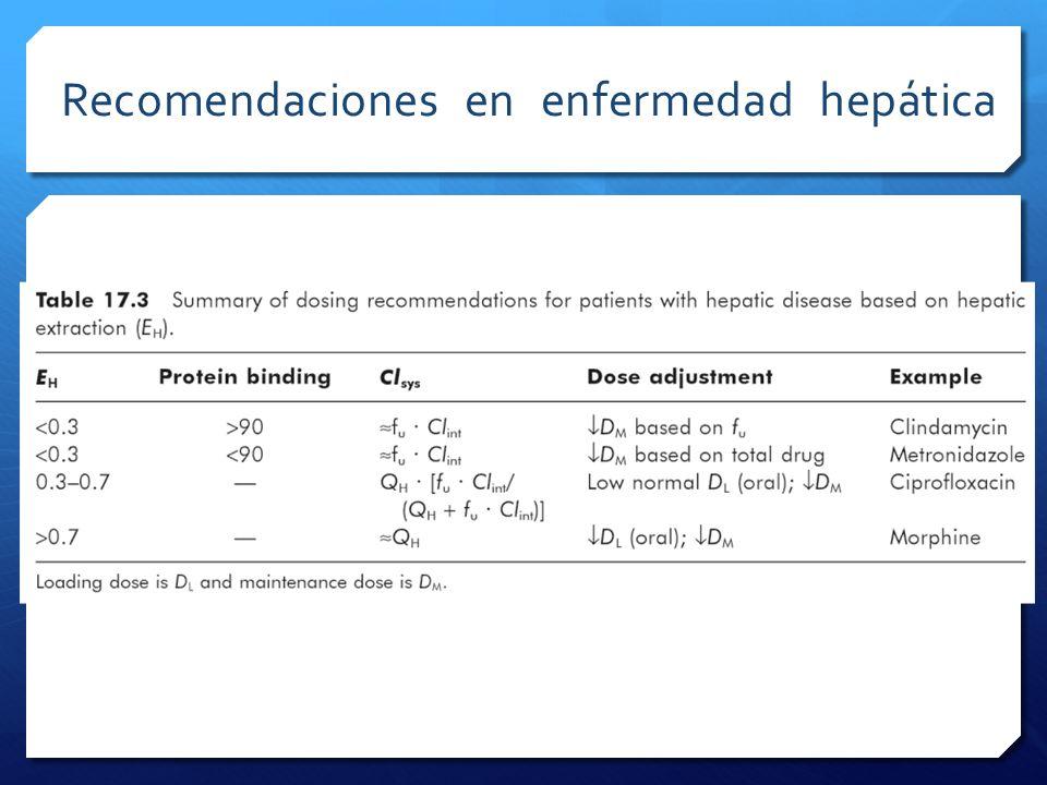 Recomendaciones en enfermedad hepática