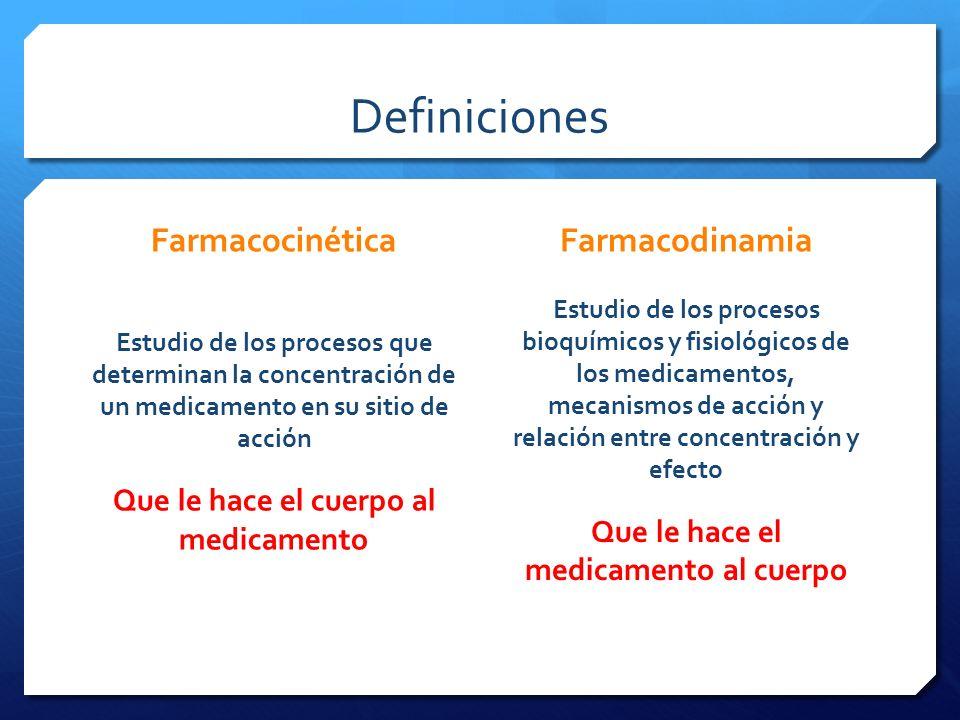 Definiciones Farmacocinética Farmacodinamia