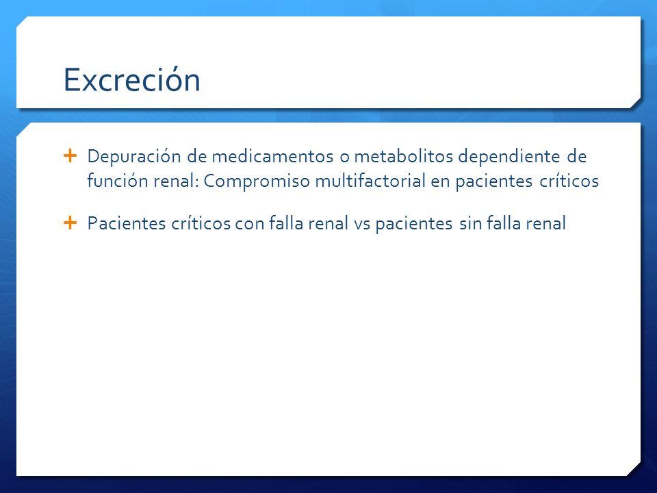 Excreción Depuración de medicamentos o metabolitos dependiente de función renal: Compromiso multifactorial en pacientes críticos.