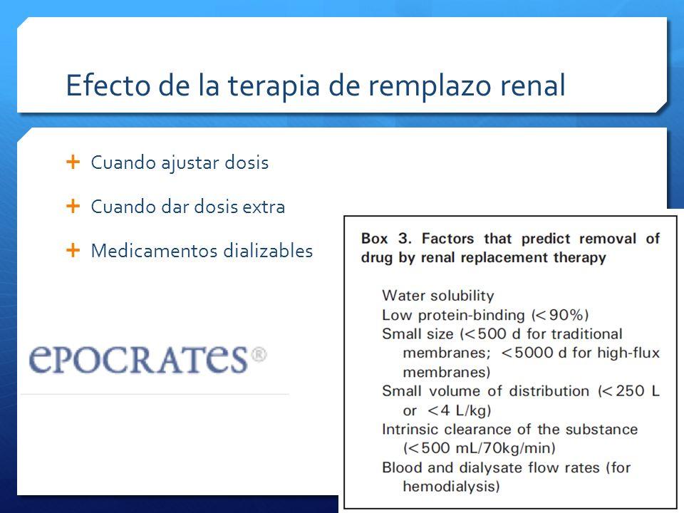 Efecto de la terapia de remplazo renal