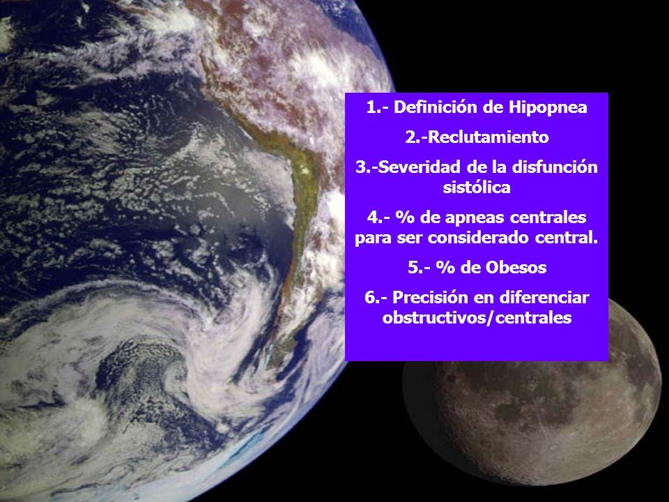 1.- Definición de Hipopnea 2.-Reclutamiento