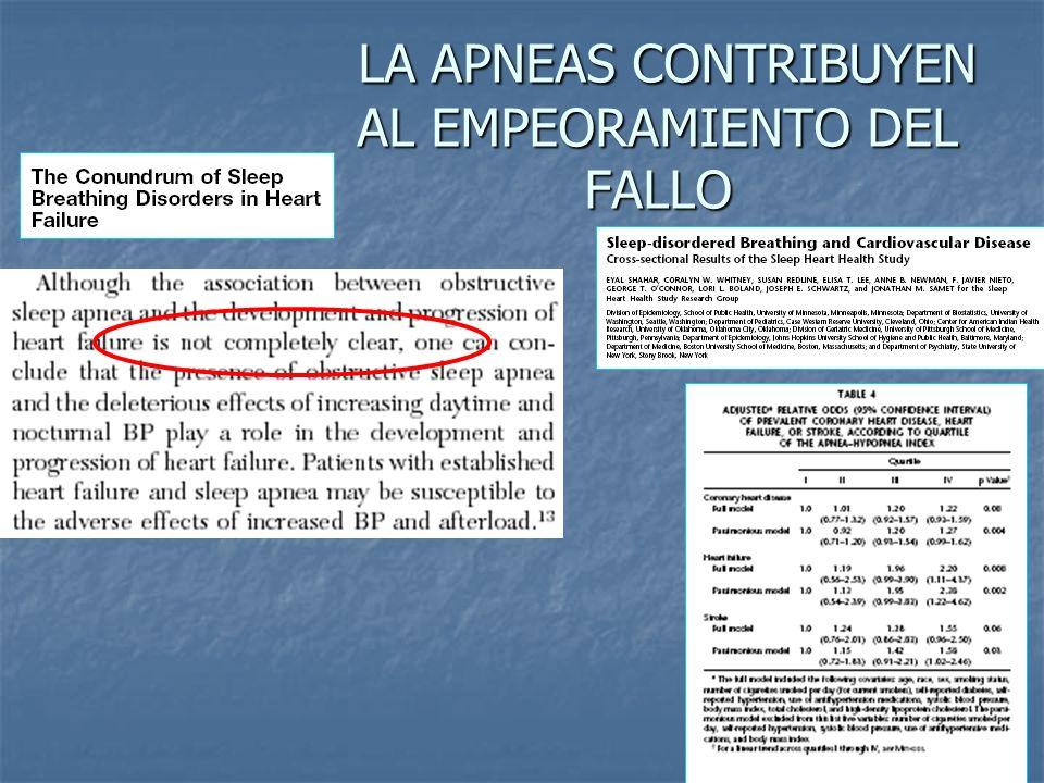 LA APNEAS CONTRIBUYEN AL EMPEORAMIENTO DEL FALLO