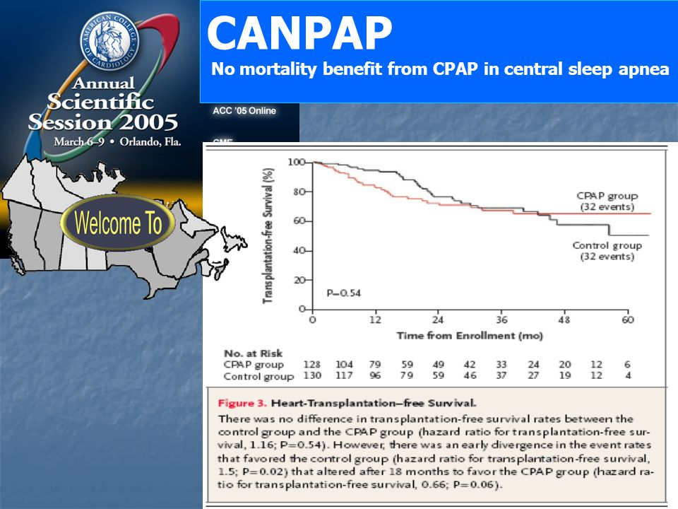 CANPAP No mortality benefit from CPAP in central sleep apnea