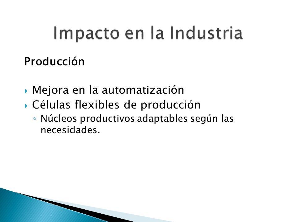 Impacto en la Industria
