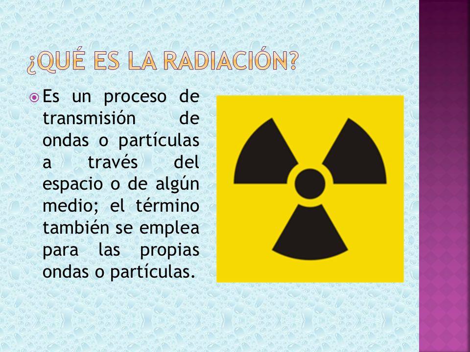 ¿Qué es la Radiación