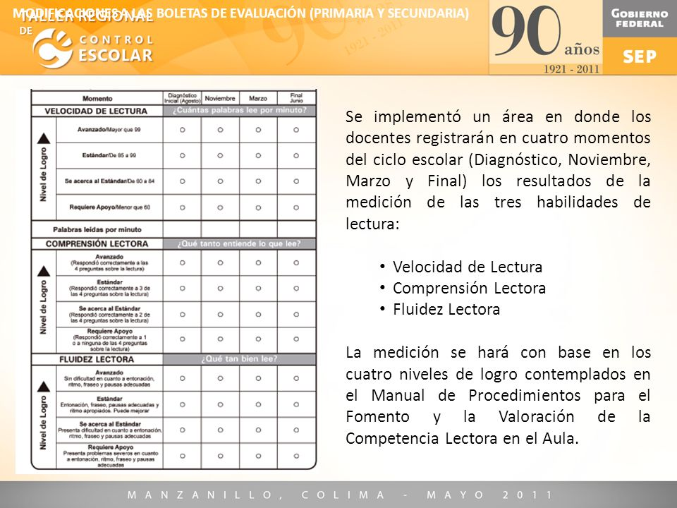 MODIFICACIONES A LAS BOLETAS DE EVALUACIÓN (PRIMARIA Y SECUNDARIA)
