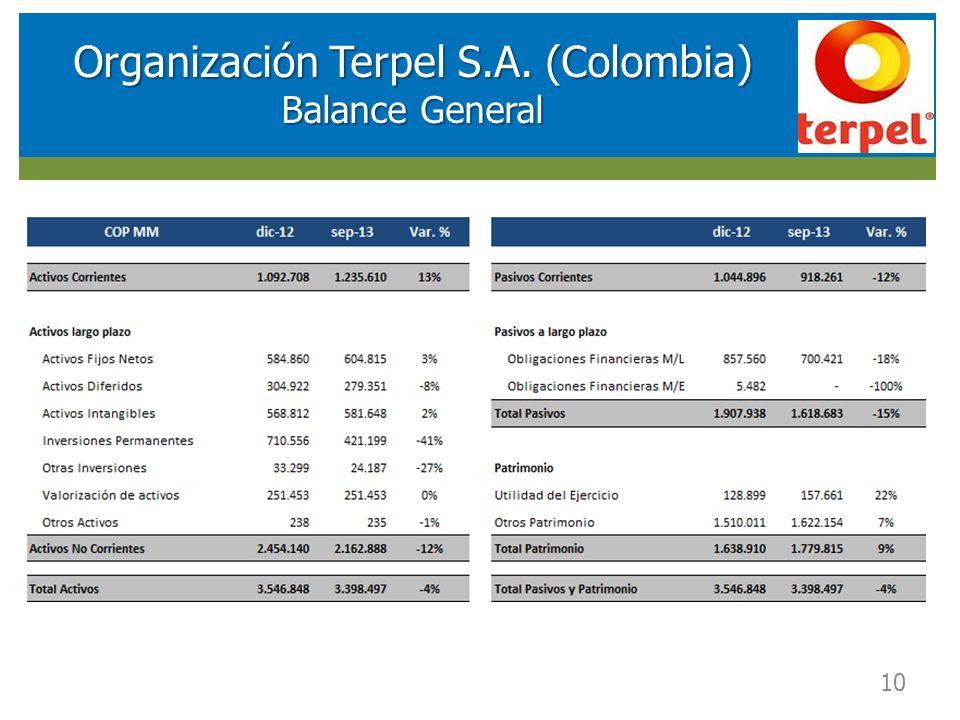 Organización Terpel S.A. (Colombia)