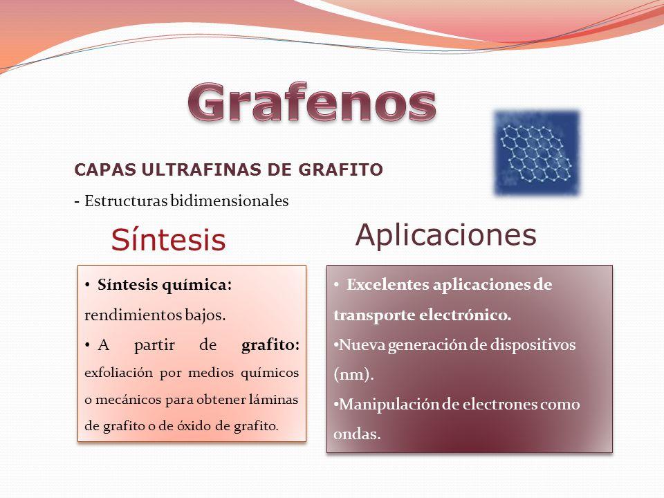 Grafenos Aplicaciones Síntesis CAPAS ULTRAFINAS DE GRAFITO