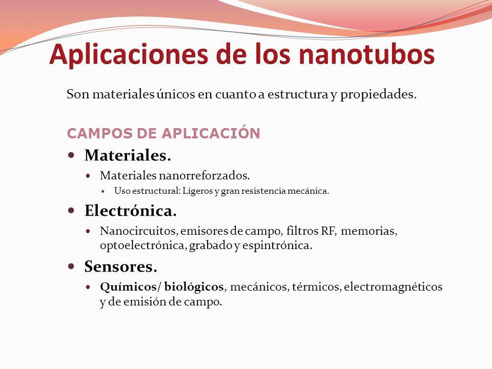 Aplicaciones de los nanotubos