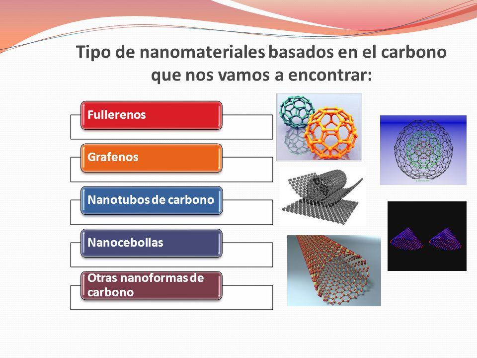 Tipo de nanomateriales basados en el carbono que nos vamos a encontrar: