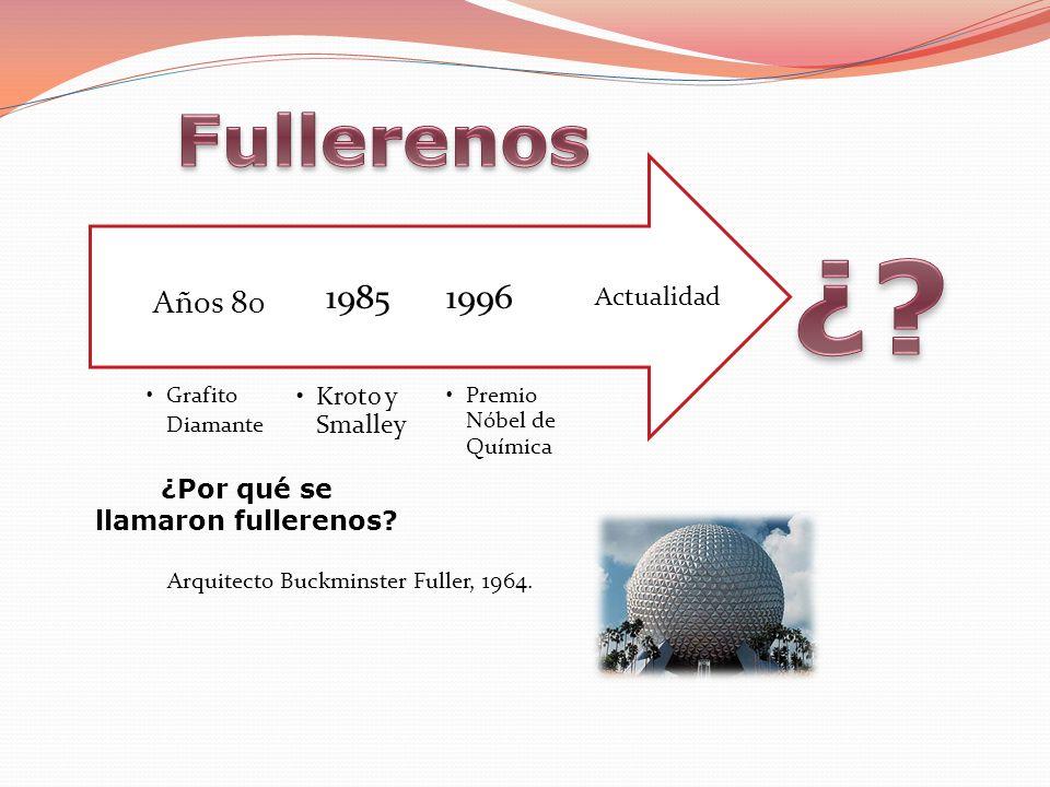 ¿Por qué se llamaron fullerenos