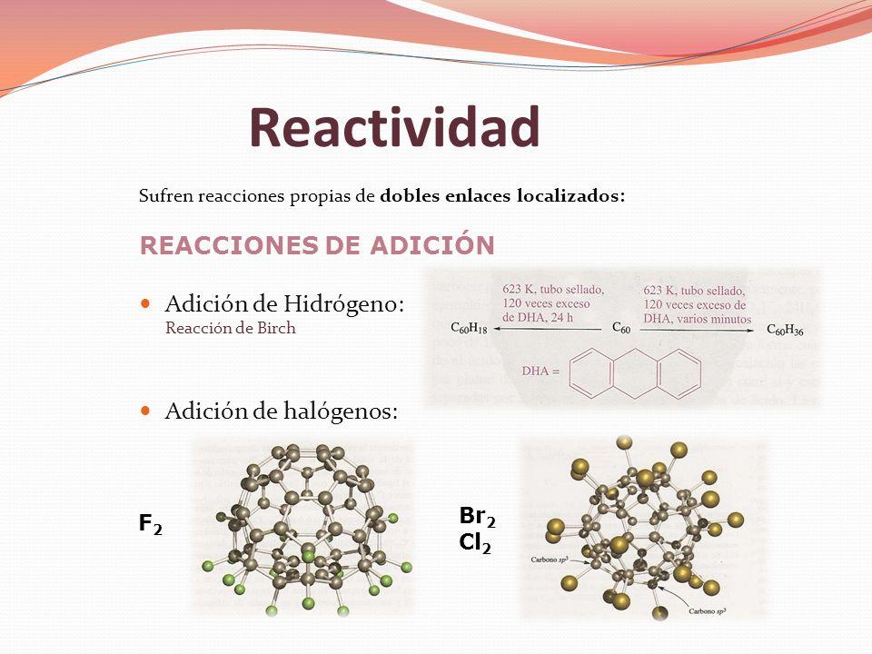Reactividad REACCIONES DE ADICIÓN Adición de Hidrógeno: