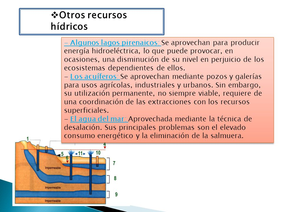 Otros recursos hídricos