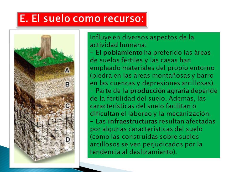 E. El suelo como recurso: