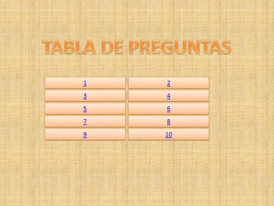 TABLA DE PREGUNTAS 1 2 3 4 5 6 7 8 9 10