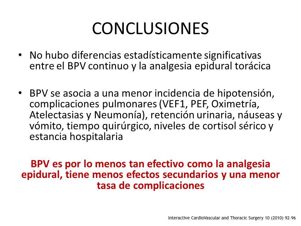 CONCLUSIONES No hubo diferencias estadísticamente significativas entre el BPV continuo y la analgesia epidural torácica.