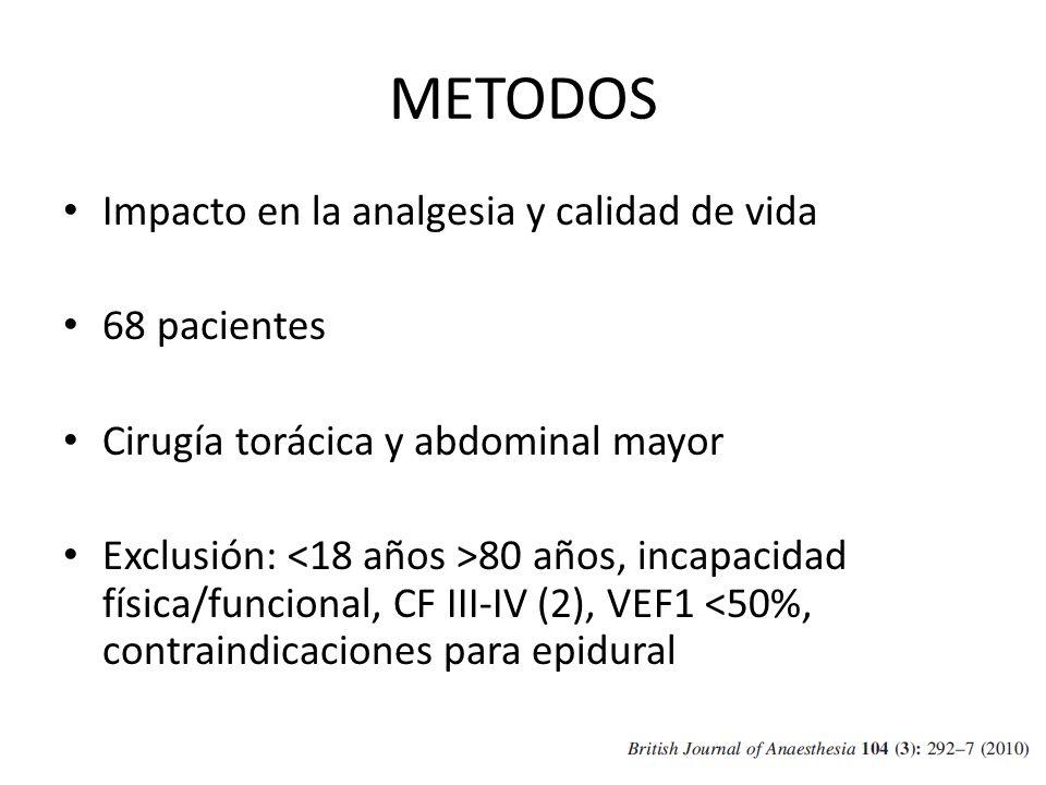 METODOS Impacto en la analgesia y calidad de vida 68 pacientes