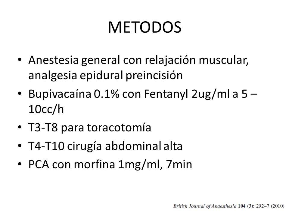 METODOS Anestesia general con relajación muscular, analgesia epidural preincisión. Bupivacaína 0.1% con Fentanyl 2ug/ml a 5 – 10cc/h.