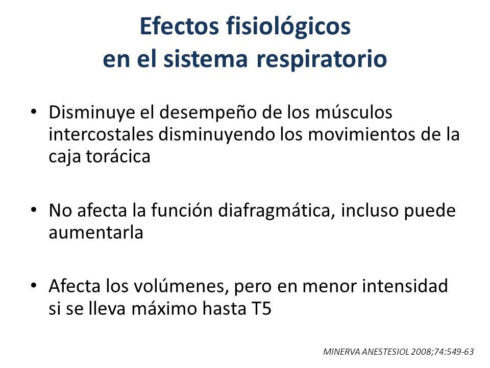 Efectos fisiológicos en el sistema respiratorio