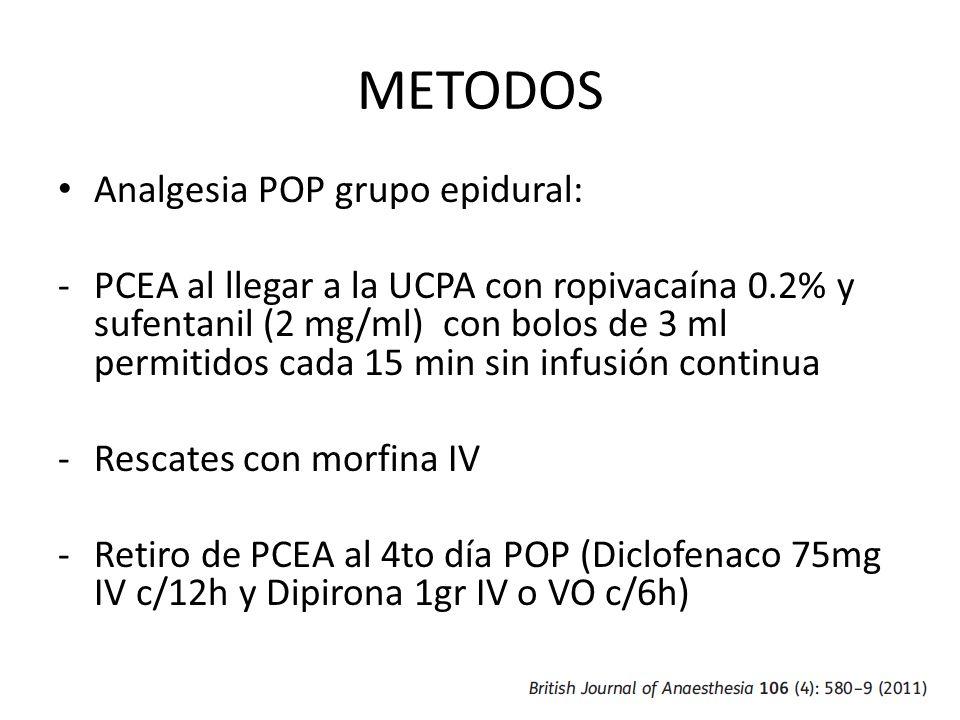 METODOS Analgesia POP grupo epidural: